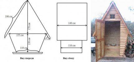 Конструкция дачного сруба типа шалаш