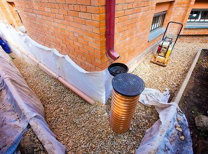 Drainage device around the house