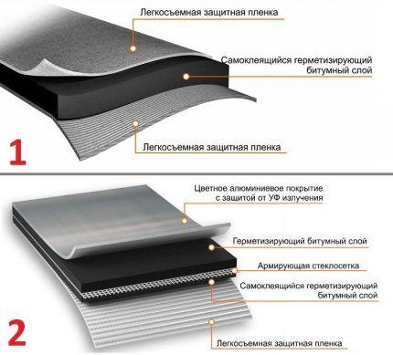 Структура герметизирующей ленты