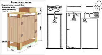 Схема летнего душа для дачи из деревянного каркаса