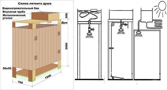 Как сделать туалет с душем на даче схема