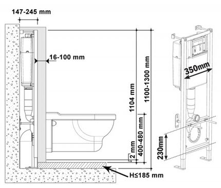 Как выбрать унитаз подвесной конструкции и подходящий Монтажная схема унитаза подвесного