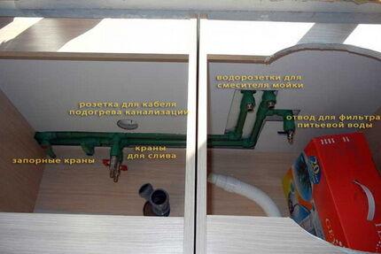 Вариант подводки труб
