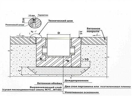 Схема дождеприемника