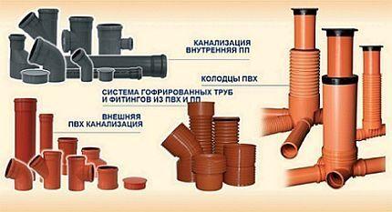 Выбор материала для канализационных труб