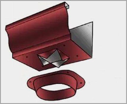 Монтаж воронки на прямоугольный желоб