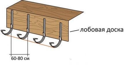 Подвесные конструкции для лобовой доске