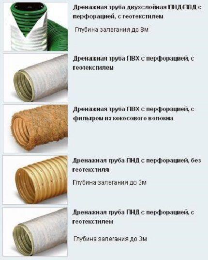 Дренажные трубы из пластика