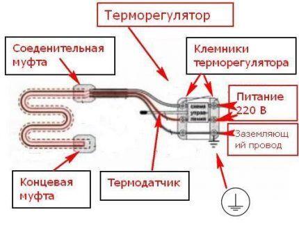 Подключение двухжильного греющего кабеля