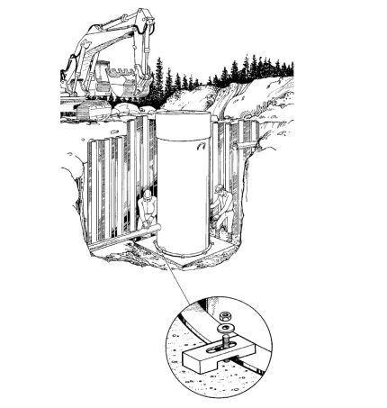 Крепление утопленными в бетон стержнями