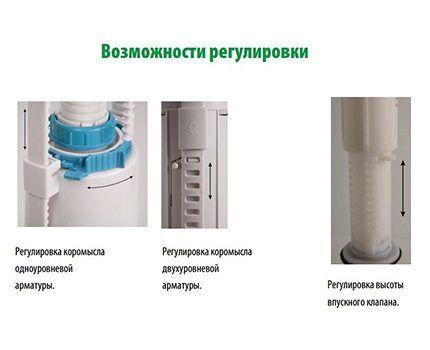 Регулировка клапана под высоту бачка