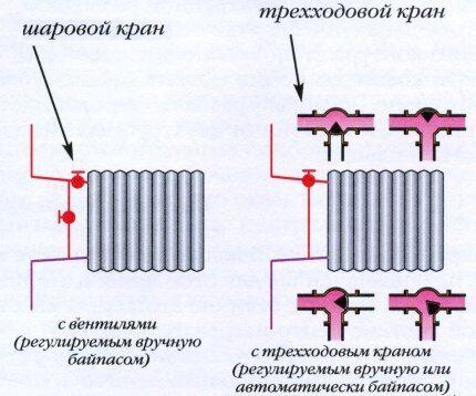 Схема отопления с запорной арматурой