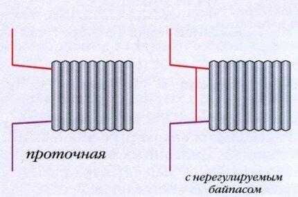 Схема отопления без запорной арматуры