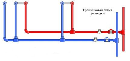 Тройниковая схема подключения воды