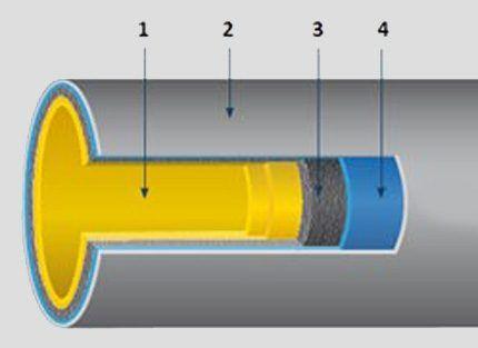 Структура чугунной канализационной трубы