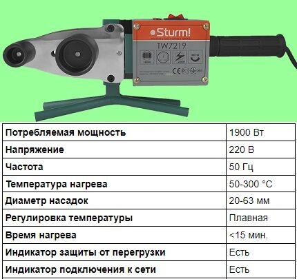 Характеристики Sturm TW7219