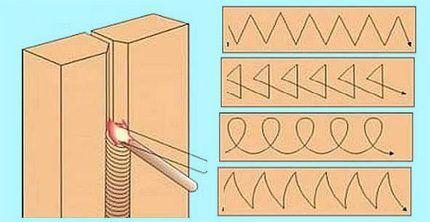 Вертикальный шов техника сварки