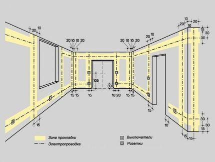 План-схема проводки