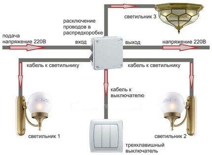 Схема разводки проводов