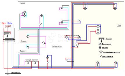 Схема проводки для частного дома или дачи