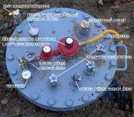 Система управления газгольдером