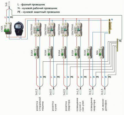Примерная схема установки защитной аппаратуры
