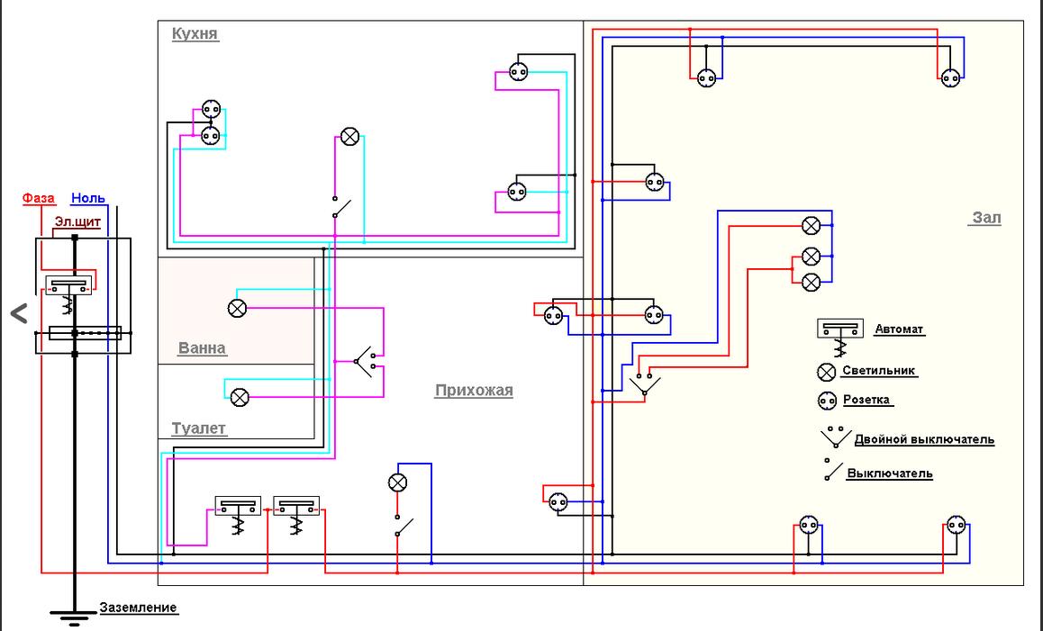 Схема электрики в квартире