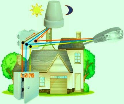 Система освещения придомового участка