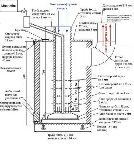 The scheme of the stove with the body of a thick-walled pipe or cylinder