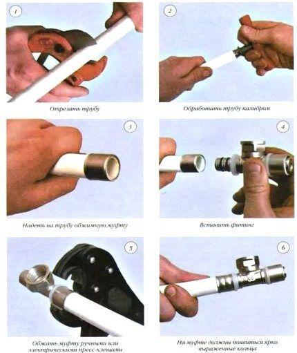 Как работать с пресс-фитингами для металлопластиковых труб