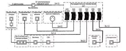 Схема электрической разводки для кухни