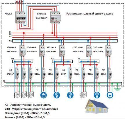 Примерная схема электропроводки в частном доме