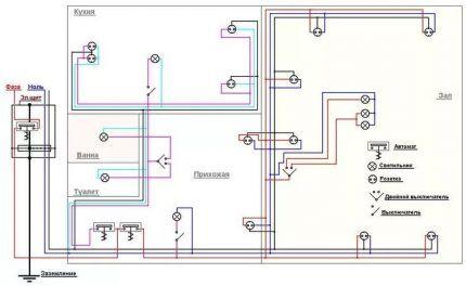 Схема электроразводки в однокомнатной квартире