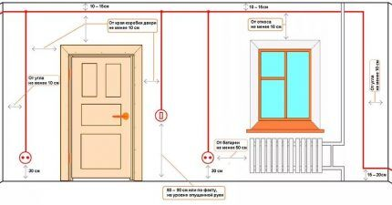 Схема установки розеток и выключателей