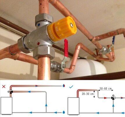 Размещение термостатического клапана