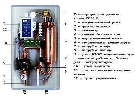 Схема устройства трехфазного электрокотла