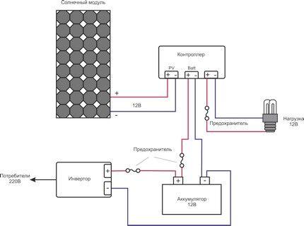 Элементы схемы подключения