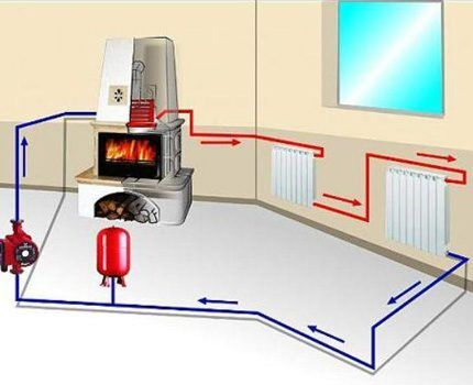 Heating system of electric radiators