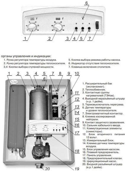 Схема устройства двухконтурного электрокотла