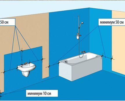 Мокрые зоны в ванной