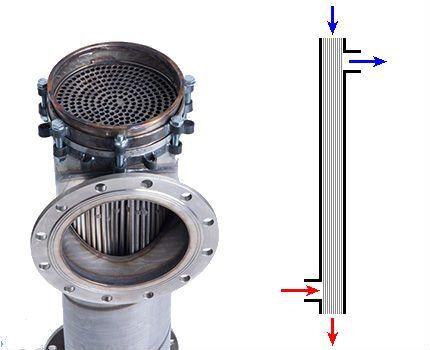 Принцип действия трубчатого рекуператора