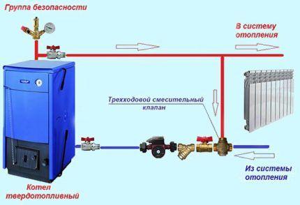 Проверка работоспособности агрегата