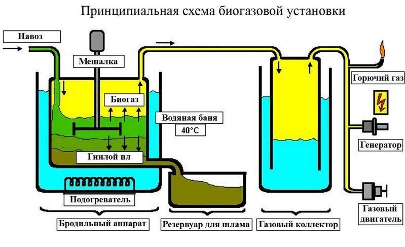 Микроблейдинг