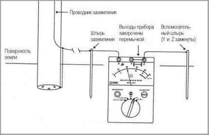 Двухточечная схема измерений