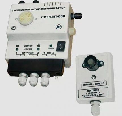 """Polytechform-M"" - multichannel gas analyzer"