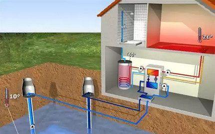 Расположение скважин для теплонасоса вода-вода