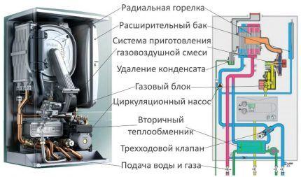 Схема устройства конденсационного котла