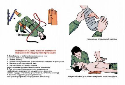Первая медицинская помощь при ударе током