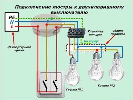 Схема проводки в квартире по потолку