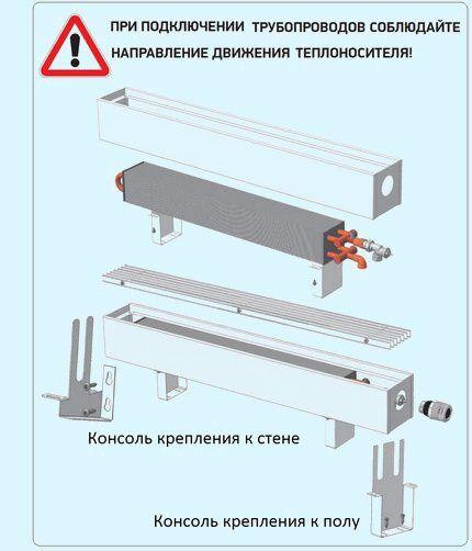 Схема устройства и подключения напольного конвектора